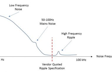 """High Voltage Power Supplies – """"Do they do what it says on the tin?"""""""
